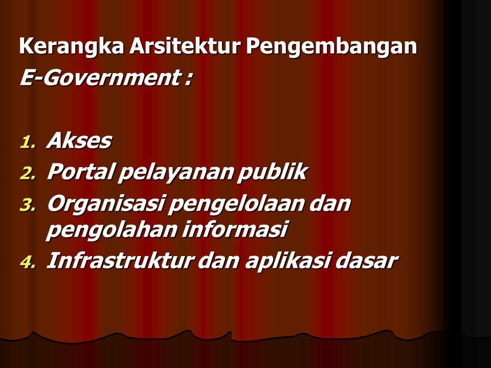 Kerangka Arsitektur Pengembangan E-Government : 1. Akses 2. Portal pelayanan publik 3. Organisasi pengelolaan dan pengolahan informasi 4. Infrastruktu