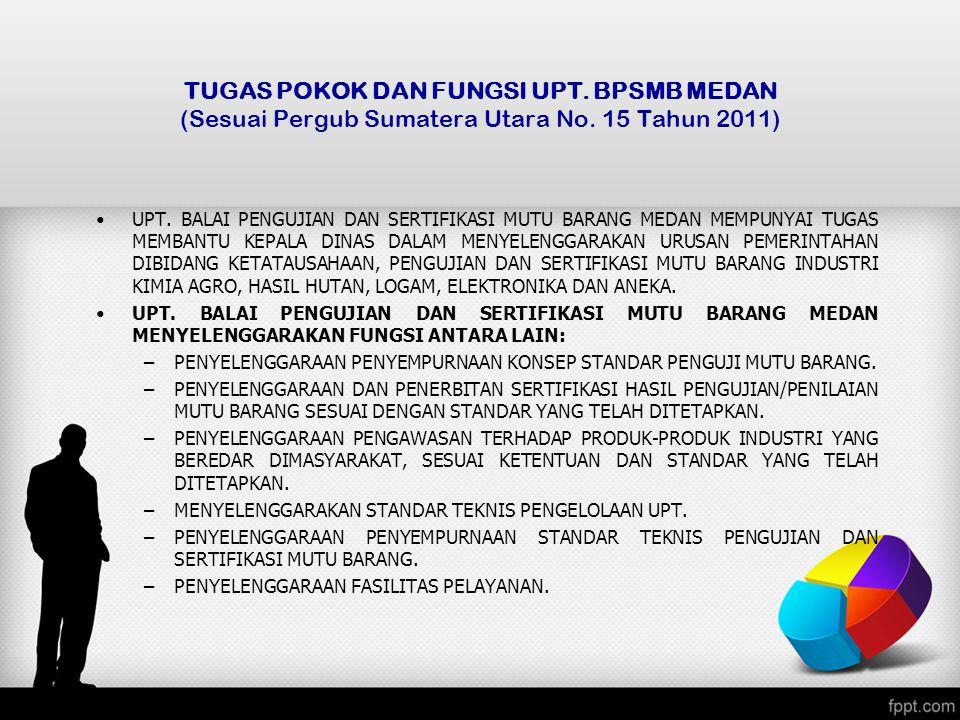 TUGAS POKOK DAN FUNGSI UPT. BPSMB MEDAN (Sesuai Pergub Sumatera Utara No. 15 Tahun 2011) UPT. BALAI PENGUJIAN DAN SERTIFIKASI MUTU BARANG MEDAN MEMPUN