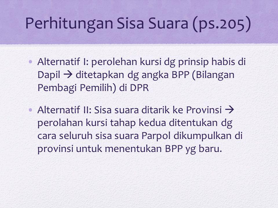 Perhitungan Sisa Suara (ps.205) Alternatif I: perolehan kursi dg prinsip habis di Dapil  ditetapkan dg angka BPP (Bilangan Pembagi Pemilih) di DPR Alternatif II: Sisa suara ditarik ke Provinsi  perolahan kursi tahap kedua ditentukan dg cara seluruh sisa suara Parpol dikumpulkan di provinsi untuk menentukan BPP yg baru.