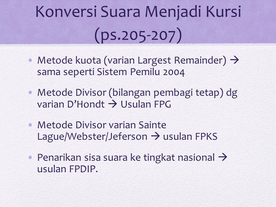 Konversi Suara Menjadi Kursi (ps.205-207) Metode kuota (varian Largest Remainder)  sama seperti Sistem Pemilu 2004 Metode Divisor (bilangan pembagi tetap) dg varian D'Hondt  Usulan FPG Metode Divisor varian Sainte Lague/Webster/Jeferson  usulan FPKS Penarikan sisa suara ke tingkat nasional  usulan FPDIP.