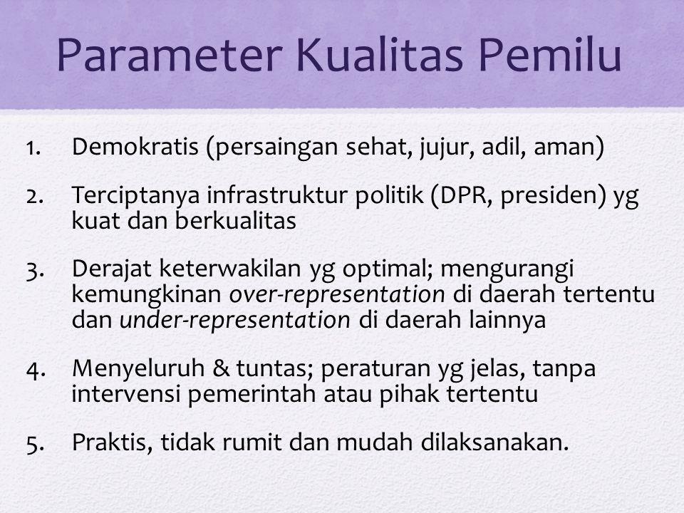 Parameter Kualitas Pemilu 1.Demokratis (persaingan sehat, jujur, adil, aman) 2.Terciptanya infrastruktur politik (DPR, presiden) yg kuat dan berkualit