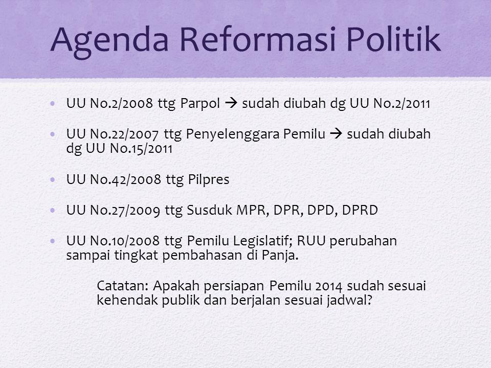 Agenda Reformasi Politik UU No.2/2008 ttg Parpol  sudah diubah dg UU No.2/2011 UU No.22/2007 ttg Penyelenggara Pemilu  sudah diubah dg UU No.15/2011 UU No.42/2008 ttg Pilpres UU No.27/2009 ttg Susduk MPR, DPR, DPD, DPRD UU No.10/2008 ttg Pemilu Legislatif; RUU perubahan sampai tingkat pembahasan di Panja.