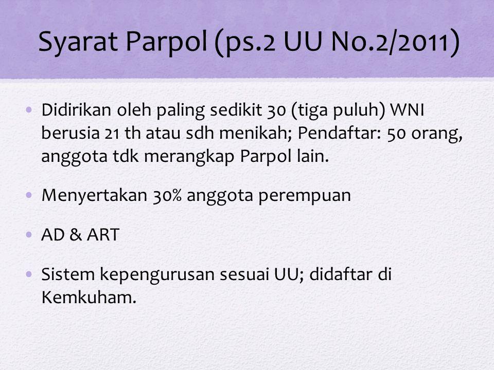 Syarat Parpol (ps.2 UU No.2/2011) Didirikan oleh paling sedikit 30 (tiga puluh) WNI berusia 21 th atau sdh menikah; Pendaftar: 50 orang, anggota tdk merangkap Parpol lain.