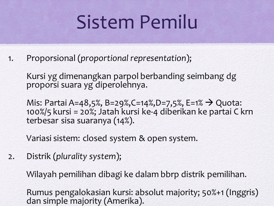 Sistem Pemilu 1.Proporsional (proportional representation); Kursi yg dimenangkan parpol berbanding seimbang dg proporsi suara yg diperolehnya. Mis: Pa