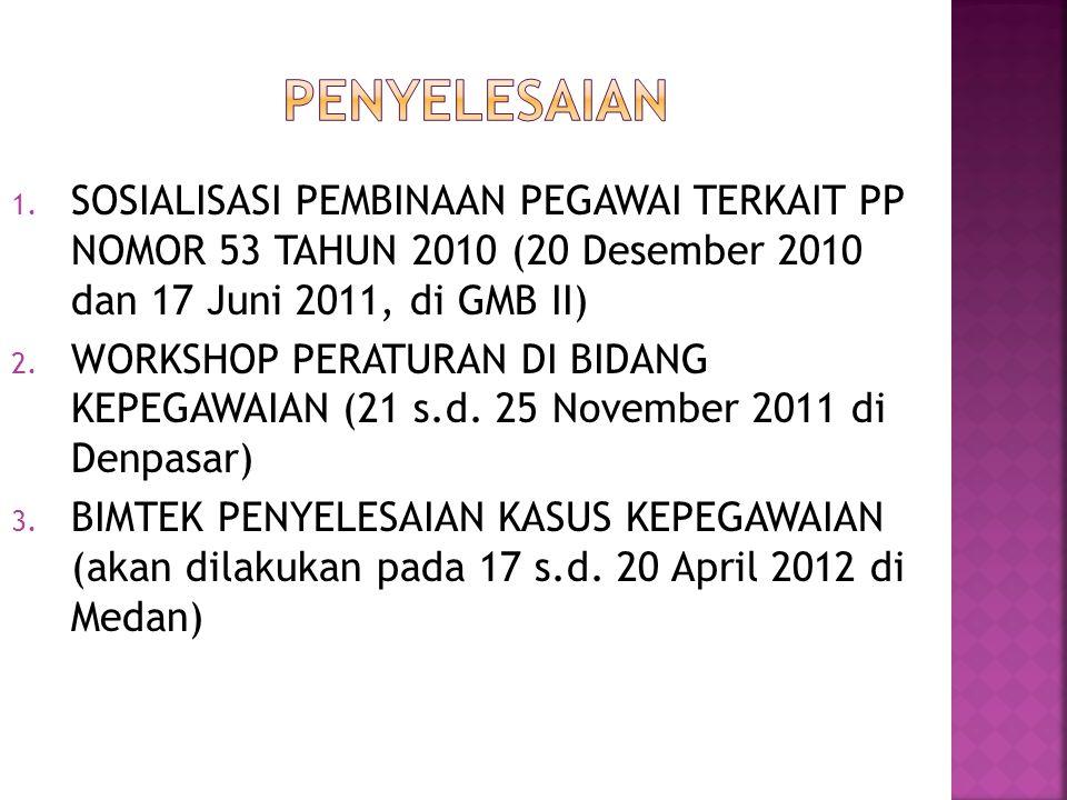 1. SOSIALISASI PEMBINAAN PEGAWAI TERKAIT PP NOMOR 53 TAHUN 2010 (20 Desember 2010 dan 17 Juni 2011, di GMB II) 2. WORKSHOP PERATURAN DI BIDANG KEPEGAW