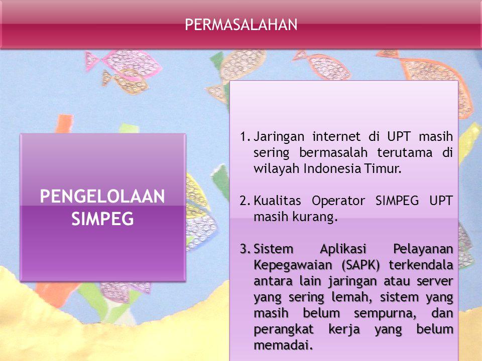 PERMASALAHAN PENGELOLAAN SIMPEG 1.Jaringan internet di UPT masih sering bermasalah terutama di wilayah Indonesia Timur. 2.Kualitas Operator SIMPEG UPT