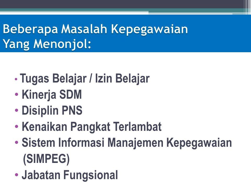 Tugas Belajar / Izin Belajar Kinerja SDM Disiplin PNS Kenaikan Pangkat Terlambat Sistem Informasi Manajemen Kepegawaian (SIMPEG) Jabatan Fungsional