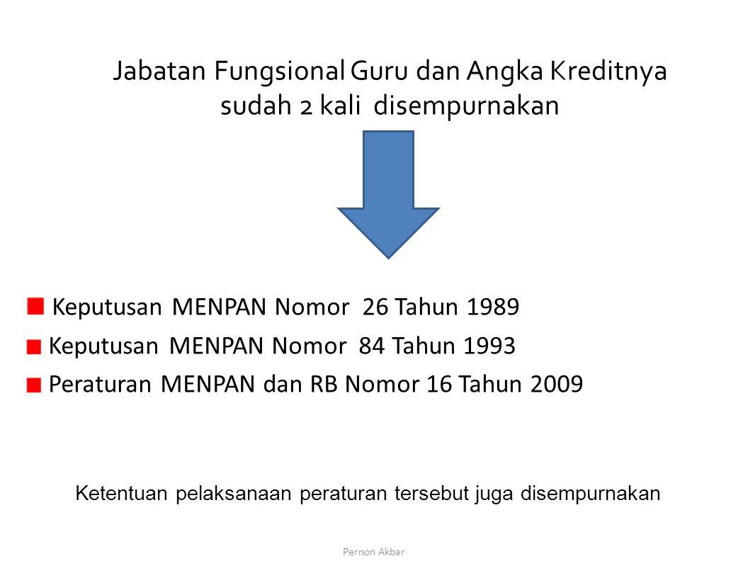 Nara Sumber : Drs.PERNON AKBAR, M.Psi Waktu Sajian : 10 Jam Pelajaran Nara Sumber : Drs.