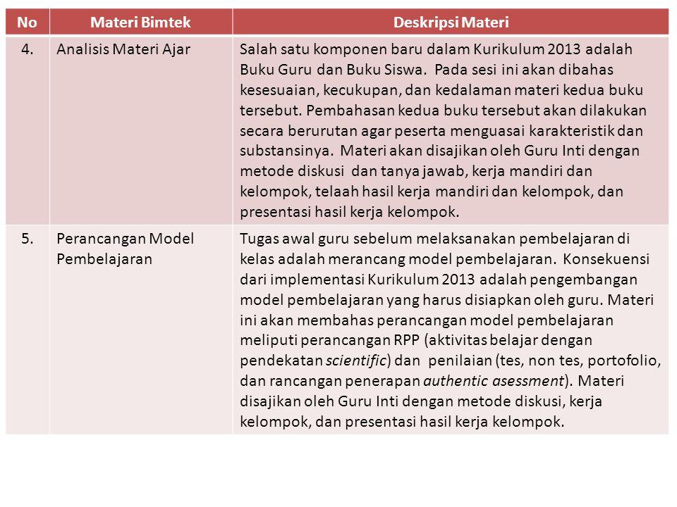 NoMateri BimtekDeskripsi Materi 4.Analisis Materi AjarSalah satu komponen baru dalam Kurikulum 2013 adalah Buku Guru dan Buku Siswa. Pada sesi ini aka