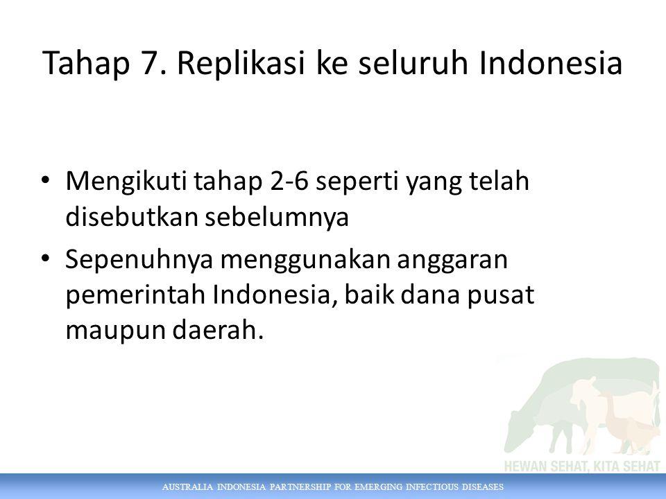 AUSTRALIA INDONESIA PARTNERSHIP FOR EMERGING INFECTIOUS DISEASES Tahap 7. Replikasi ke seluruh Indonesia Mengikuti tahap 2-6 seperti yang telah disebu