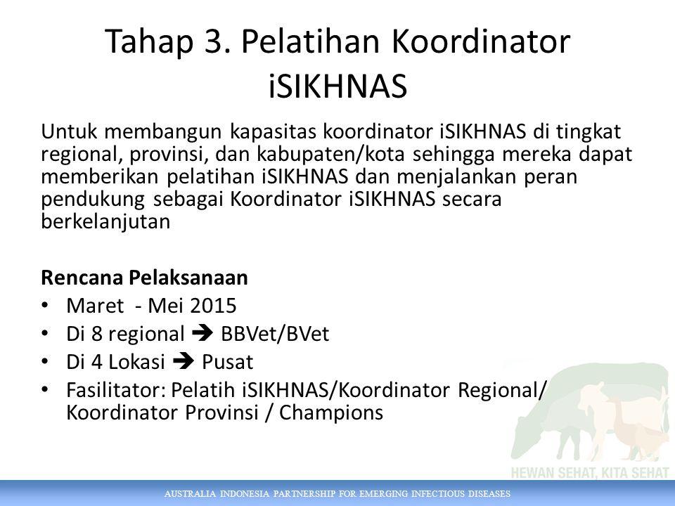 AUSTRALIA INDONESIA PARTNERSHIP FOR EMERGING INFECTIOUS DISEASES Tahap 3. Pelatihan Koordinator iSIKHNAS Untuk membangun kapasitas koordinator iSIKHNA