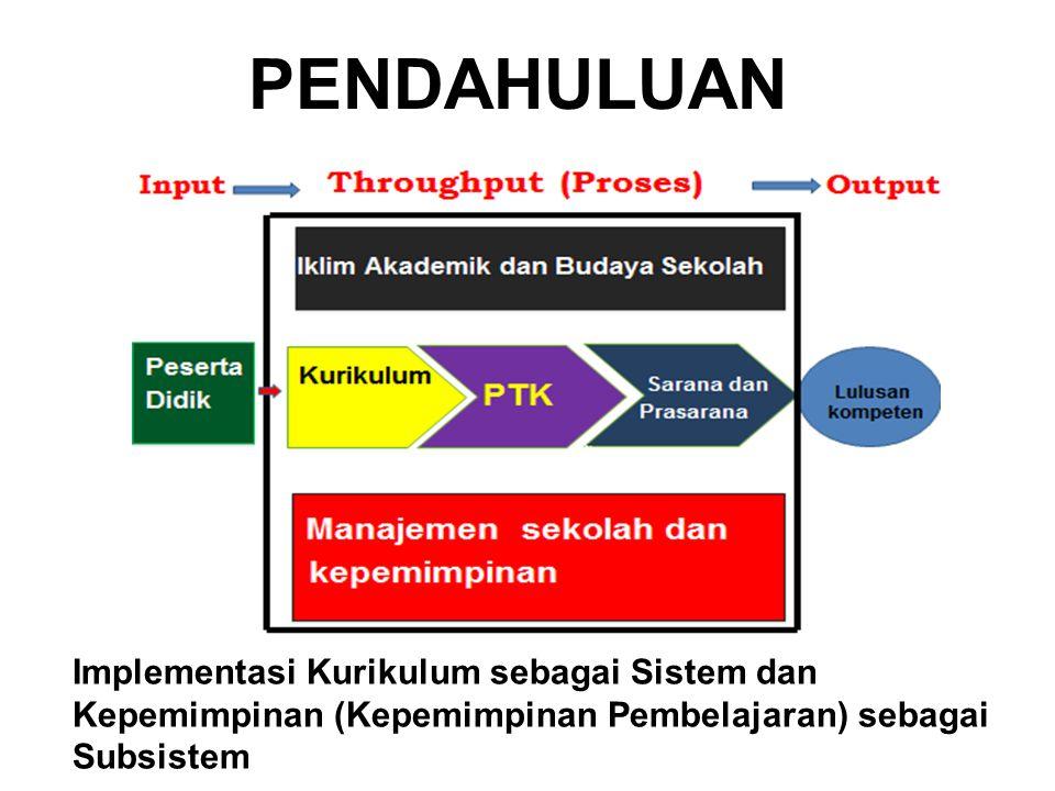 PENDAHULUAN Implementasi Kurikulum sebagai Sistem dan Kepemimpinan (Kepemimpinan Pembelajaran) sebagai Subsistem
