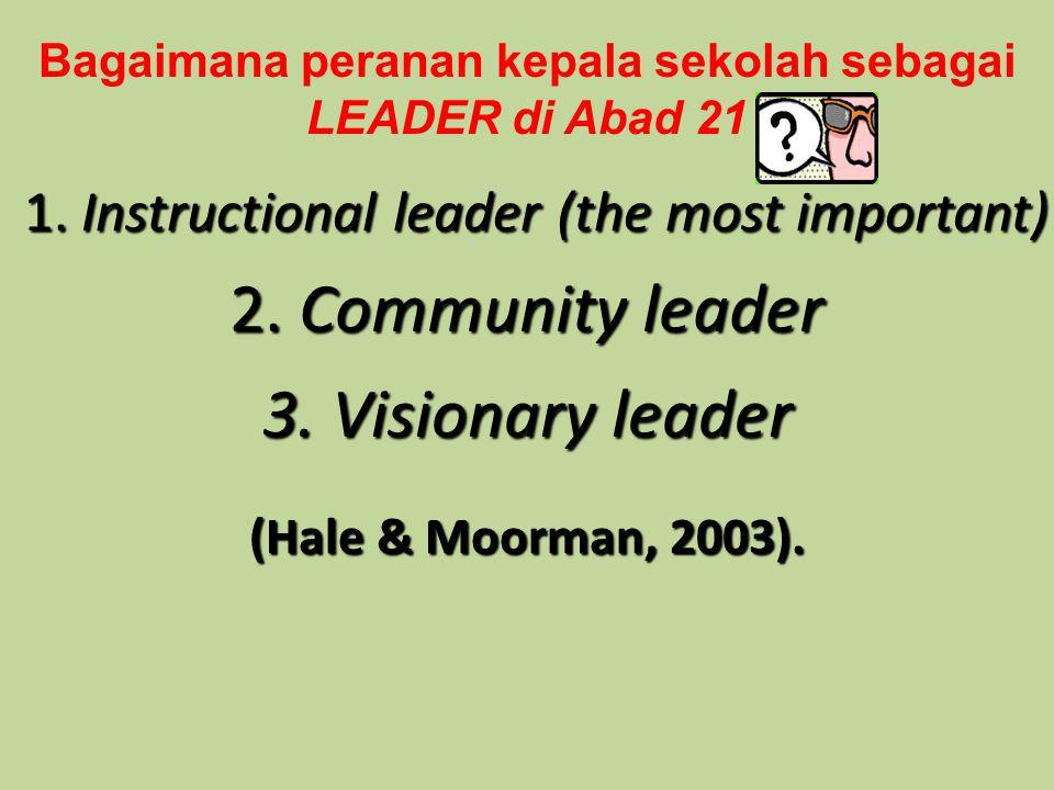 Bagaimana peranan kepala sekolah sebagai LEADER di Abad 21 1.