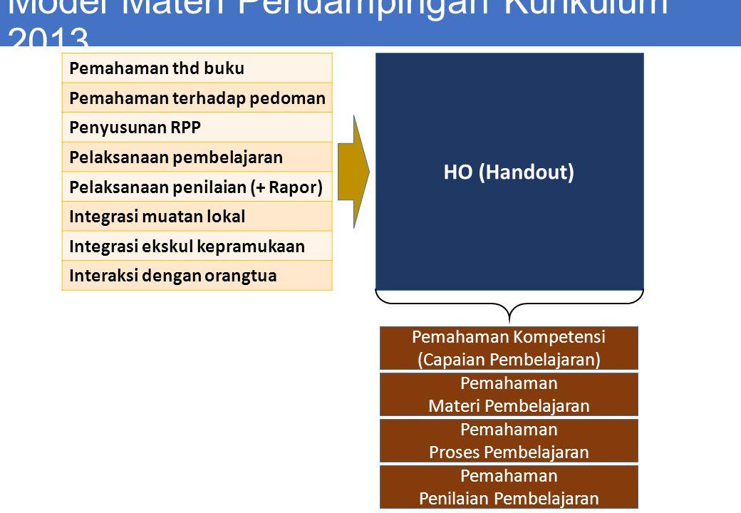 Model Materi Pendampingan Kurikulum 2013 Pemahaman thd buku Pemahaman terhadap pedoman Penyusunan RPP Pelaksanaan pembelajaran Pelaksanaan penilaian (+ Rapor) Integrasi muatan lokal Integrasi ekskul kepramukaan Interaksi dengan orangtua HO (Handout) Pemahaman Kompetensi (Capaian Pembelajaran) Pemahaman Materi Pembelajaran Pemahaman Penilaian Pembelajaran Pemahaman Proses Pembelajaran