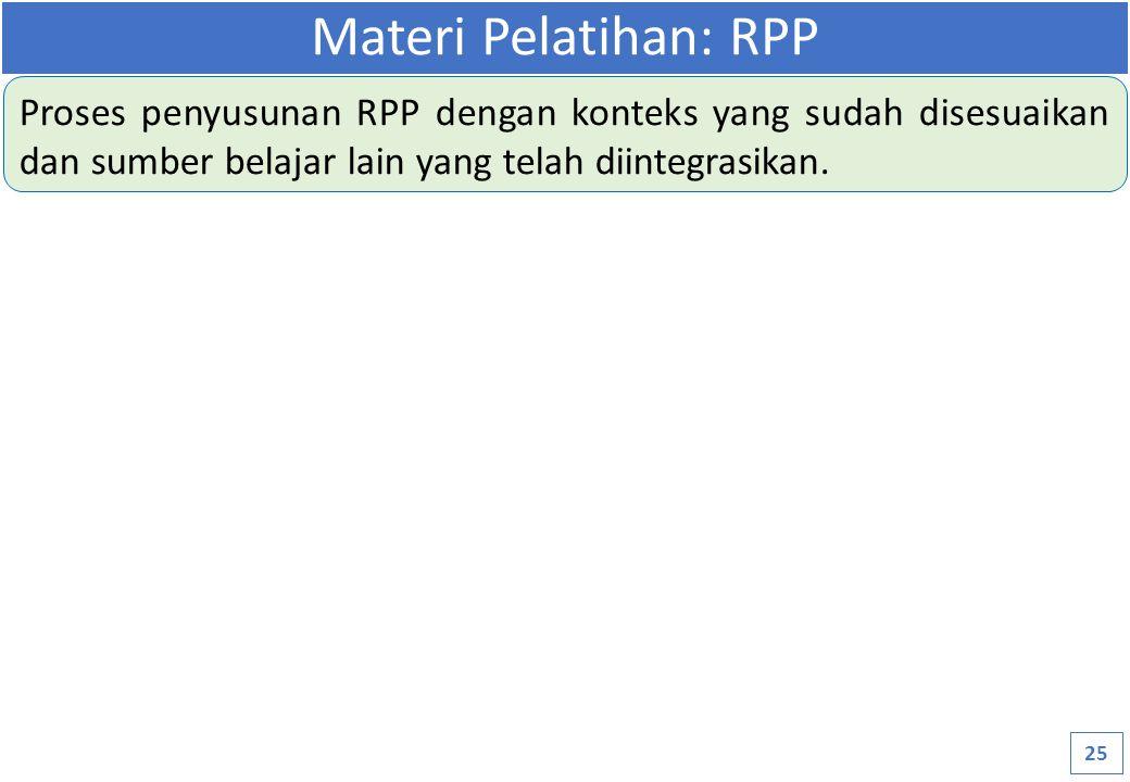Proses penyusunan RPP dengan konteks yang sudah disesuaikan dan sumber belajar lain yang telah diintegrasikan.