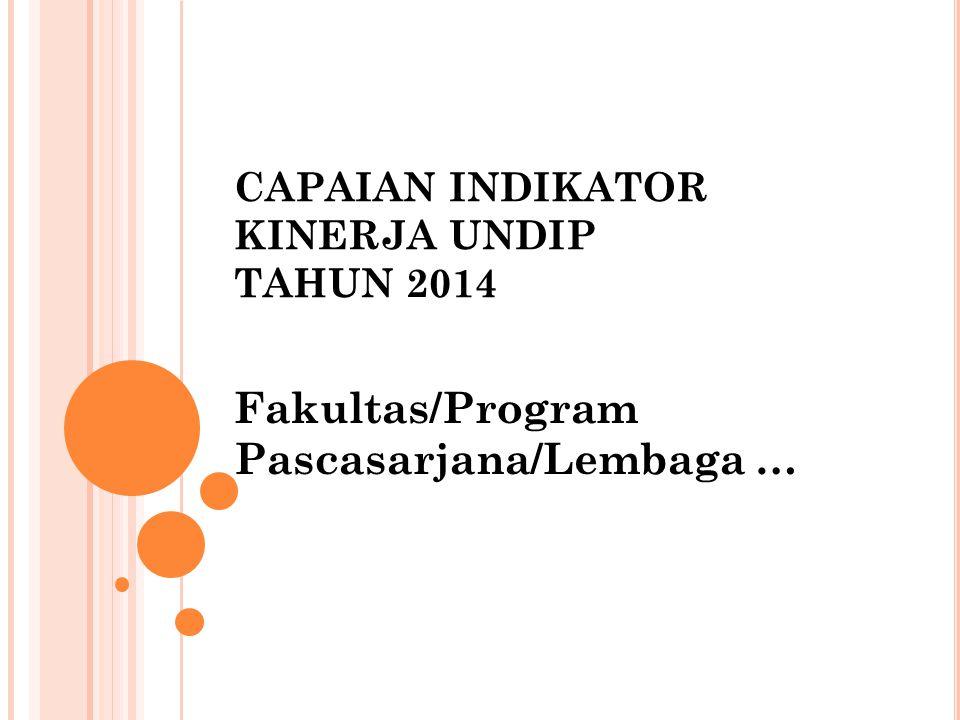 CAPAIAN INDIKATOR KINERJA UNDIP TAHUN 2014 Fakultas/Program Pascasarjana/Lembaga …