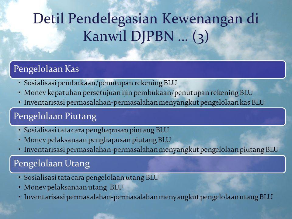 Detil Pendelegasian Kewenangan di Kanwil DJPBN … (3) Pengelolaan Kas Sosialisasi pembukaan/penutupan rekening BLU Monev kepatuhan persetujuan ijin pem