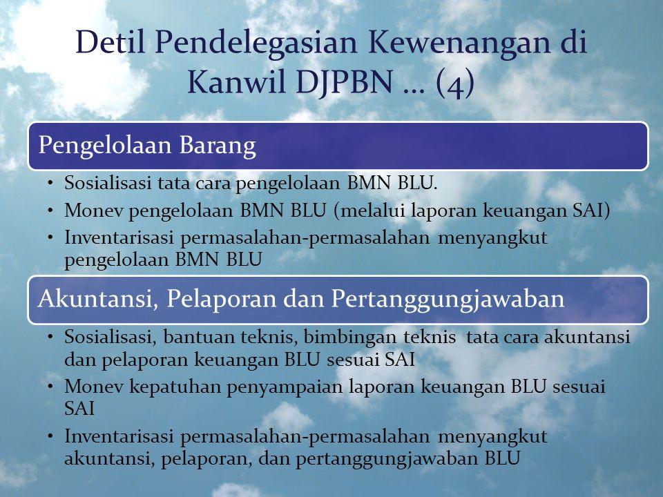 Detil Pendelegasian Kewenangan di Kanwil DJPBN … (4) Pengelolaan Barang Sosialisasi tata cara pengelolaan BMN BLU. Monev pengelolaan BMN BLU (melalui