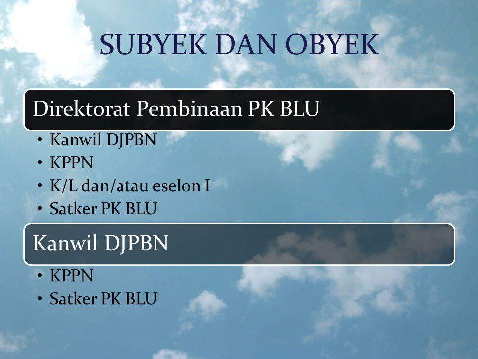 Detil Pendelegasian Kewenangan di Kanwil DJPBN … (4) Pengelolaan Barang Sosialisasi tata cara pengelolaan BMN BLU.
