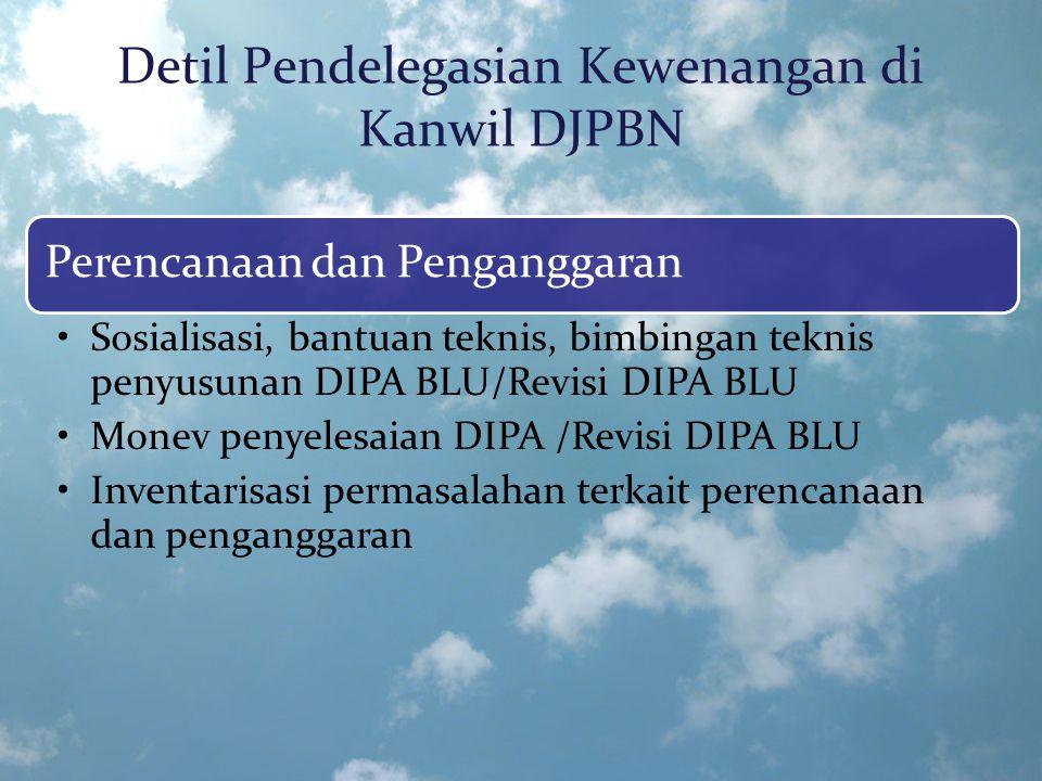 Detil Pendelegasian Kewenangan di Kanwil DJPBN Perencanaan dan Penganggaran Sosialisasi, bantuan teknis, bimbingan teknis penyusunan DIPA BLU/Revisi D