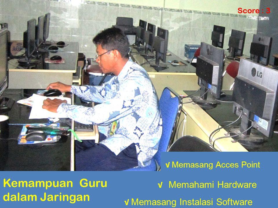 √ Memasang Instalasi Software √ Memasang Acces Point Kemampuan Guru dalam Jaringan √ Memahami Hardware Score : 3