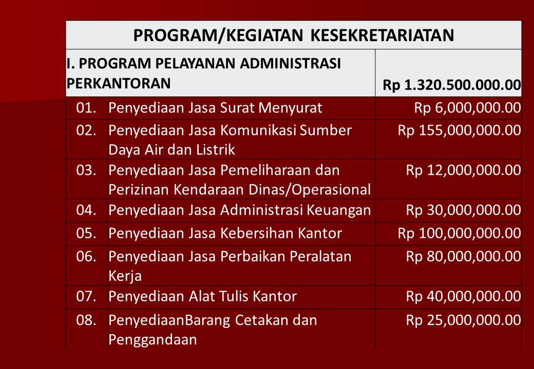 CAPAIAN IDI (Index Demokrasi Indonesia) Tahun 2013 No.UraianNasionalDIY 1.Index kebebasan hak sipil7990,78 2.Index kebebasan hak politik46,2550,65 3.I