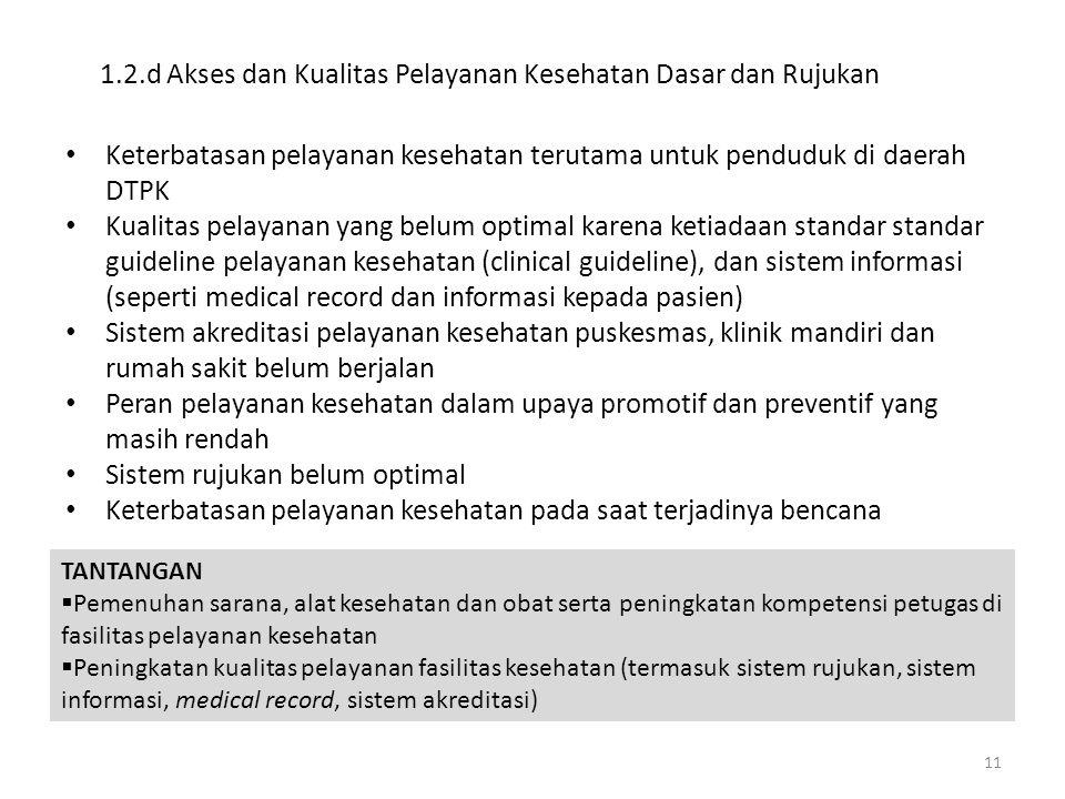 1.2.d Akses dan Kualitas Pelayanan Kesehatan Dasar dan Rujukan Keterbatasan pelayanan kesehatan terutama untuk penduduk di daerah DTPK Kualitas pelaya