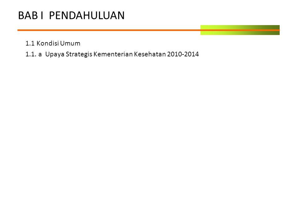 BAB I PENDAHULUAN 1.1.b. Evaluasi Pencapaian Program dan Kegiatan 2010-2014