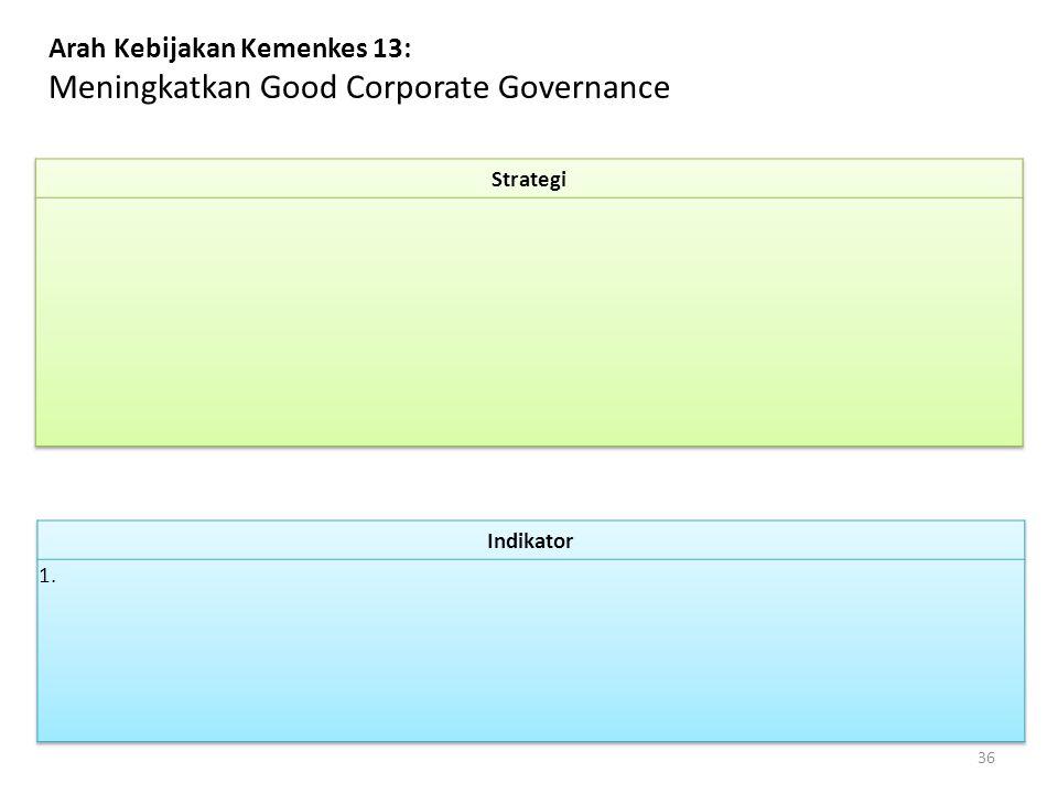 36 Arah Kebijakan Kemenkes 13: Meningkatkan Good Corporate Governance