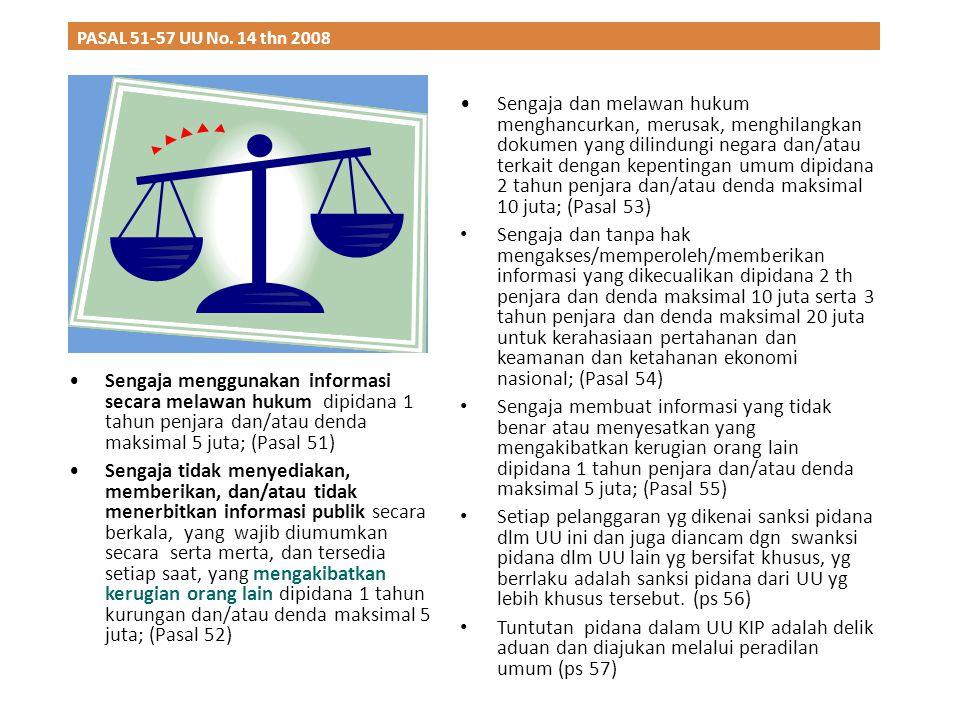 PASAL 51-57 UU No.