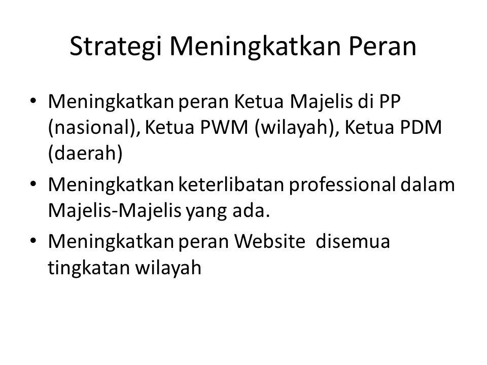 Strategi Meningkatkan Peran Meningkatkan peran Ketua Majelis di PP (nasional), Ketua PWM (wilayah), Ketua PDM (daerah) Meningkatkan keterlibatan profe