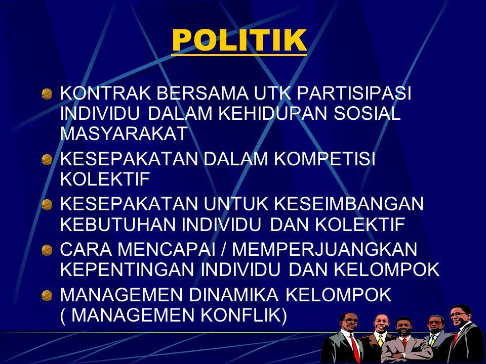 POLITIK KONTRAK BERSAMA UTK PARTISIPASI INDIVIDU DALAM KEHIDUPAN SOSIAL MASYARAKAT KESEPAKATAN DALAM KOMPETISI KOLEKTIF KESEPAKATAN UNTUK KESEIMBANGAN
