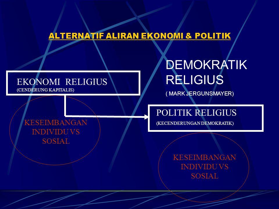 ALTERNATIF ALIRAN EKONOMI & POLITIK EKONOMI RELIGIUS (CENDERUNG KAPITALIS) POLITIK RELIGIUS (KECENDERUNGAN DEMOKRATIK) DEMOKRATIK RELIGIUS ( MARK JERG