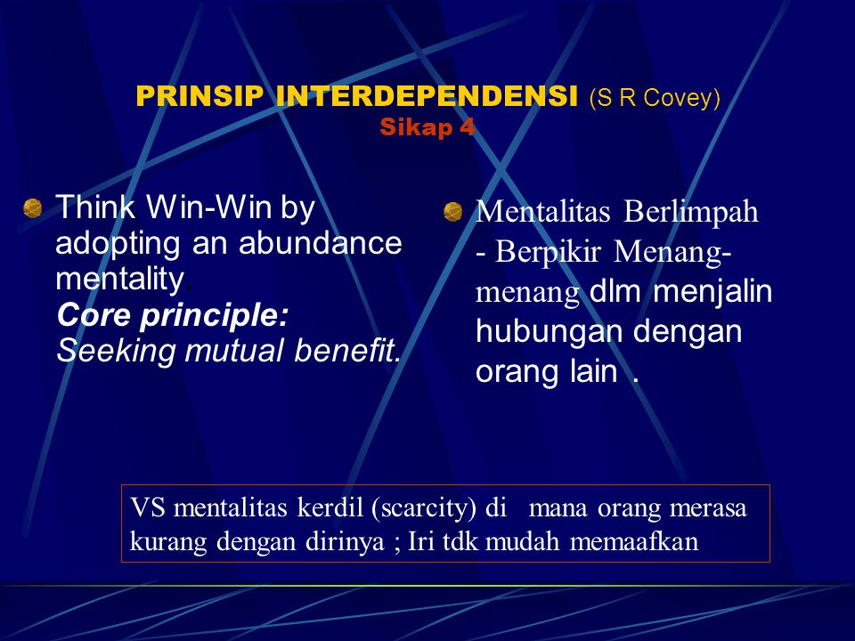 PRINSIP INTERDEPENDENSI (S R Covey) Sikap 4 Think Win-Win by adopting an abundance mentality.