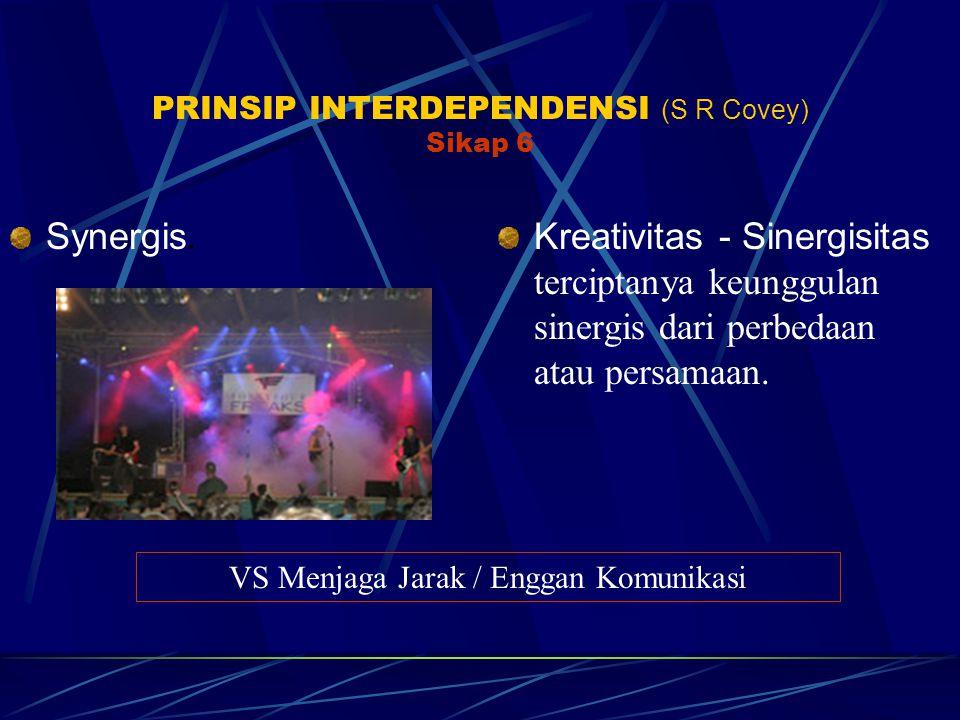 PRINSIP INTERDEPENDENSI (S R Covey) Sikap 6 Synergis.Kreativitas - Sinergisitas terciptanya keunggulan sinergis dari perbedaan atau persamaan. VS Menj