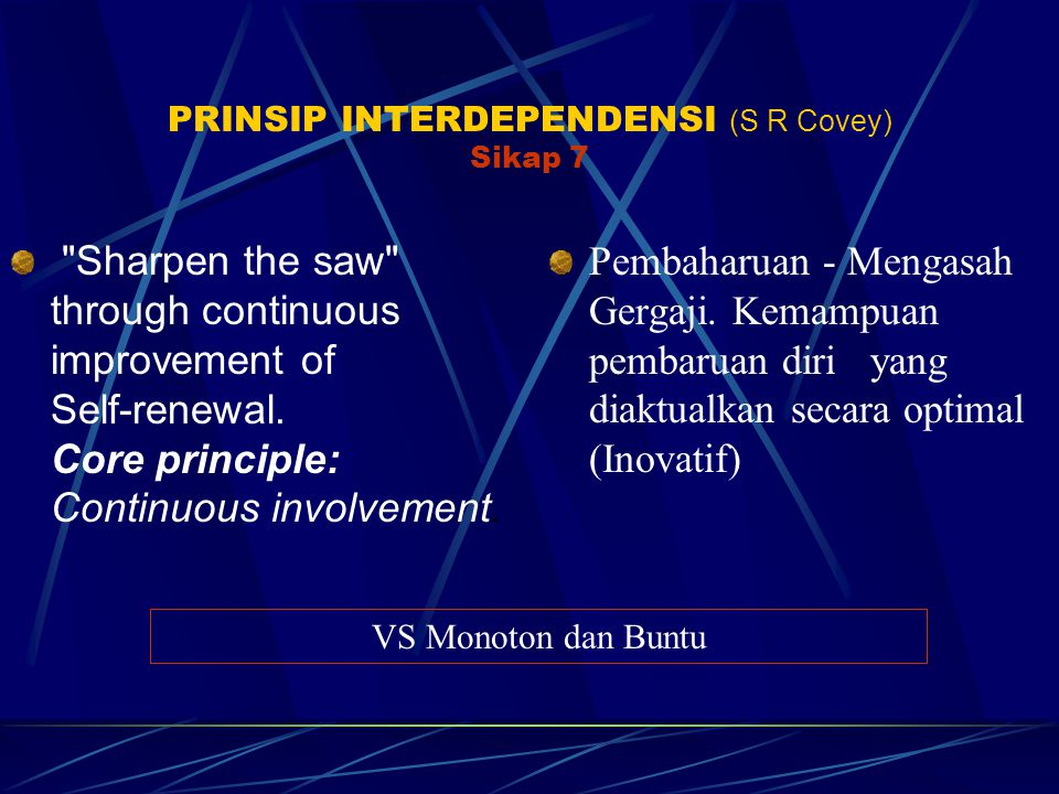 PRINSIP INTERDEPENDENSI (S R Covey) Sikap 7 Sharpen the saw through continuous improvement of Self-renewal.