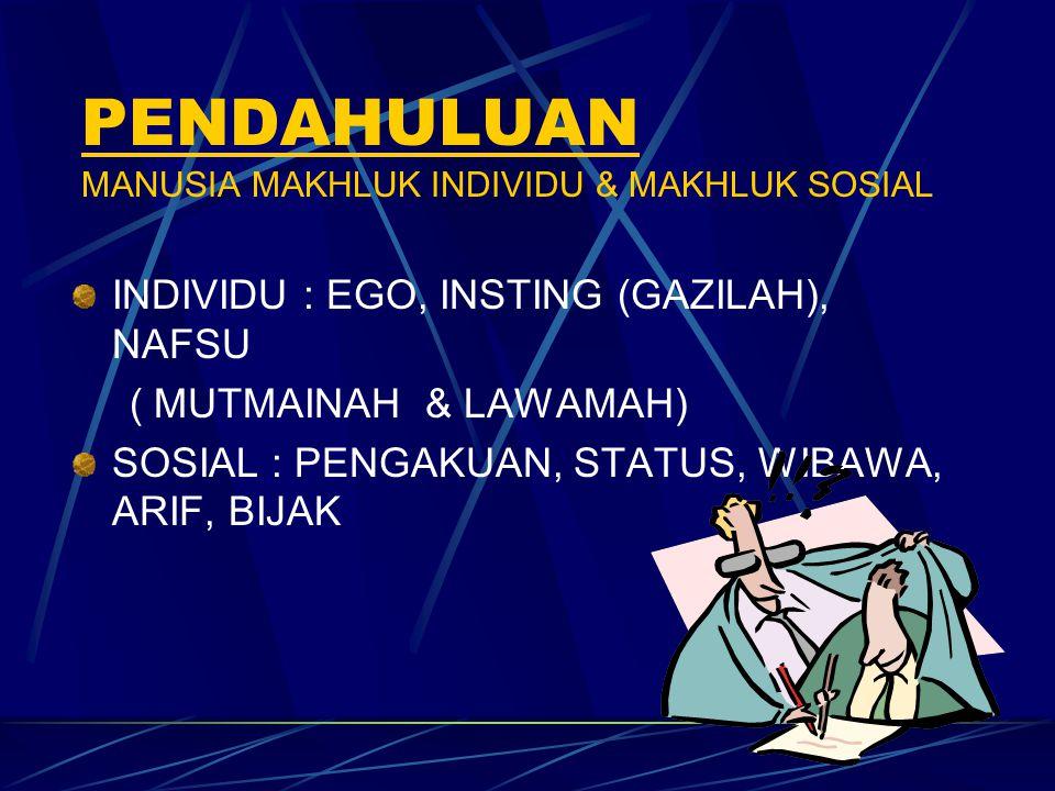 PENDAHULUAN MANUSIA MAKHLUK INDIVIDU & MAKHLUK SOSIAL INDIVIDU : EGO, INSTING (GAZILAH), NAFSU ( MUTMAINAH & LAWAMAH) SOSIAL : PENGAKUAN, STATUS, WIBA