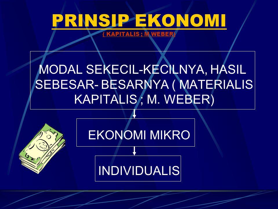 PRINSIP EKONOMI ( KAPITALIS ; M WEBER) MODAL SEKECIL-KECILNYA, HASIL SEBESAR- BESARNYA ( MATERIALIS KAPITALIS ; M. WEBER) EKONOMI MIKRO INDIVIDUALIS