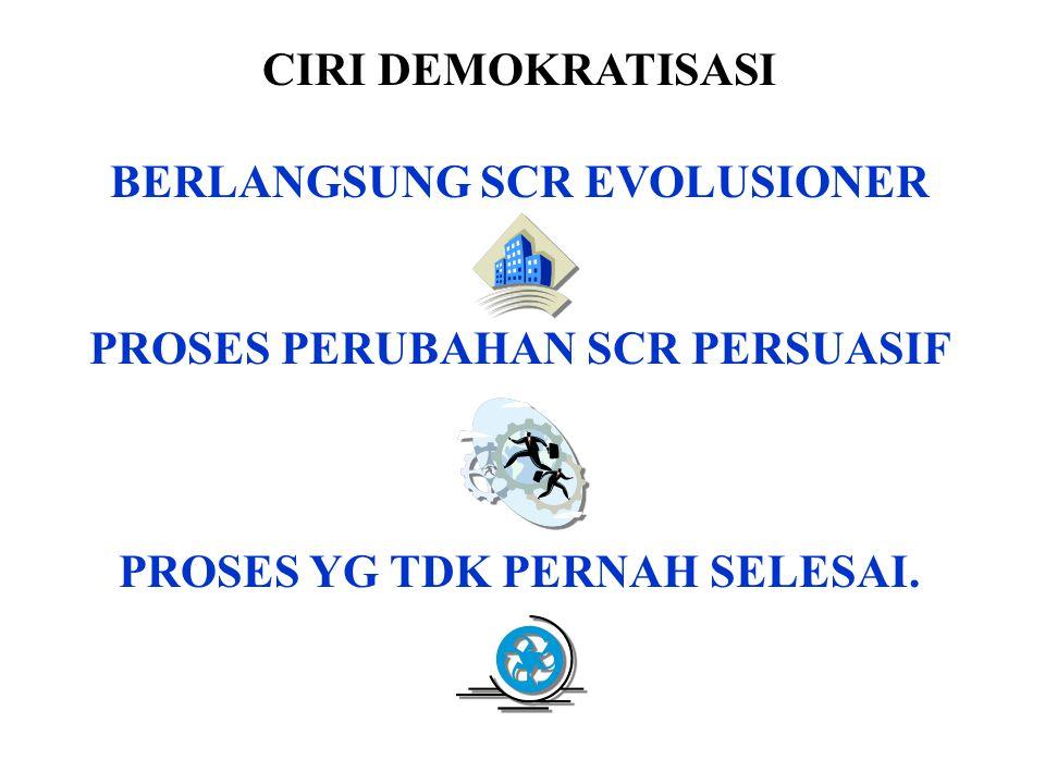 CIRI DEMOKRATISASI BERLANGSUNG SCR EVOLUSIONER PROSES PERUBAHAN SCR PERSUASIF PROSES YG TDK PERNAH SELESAI.