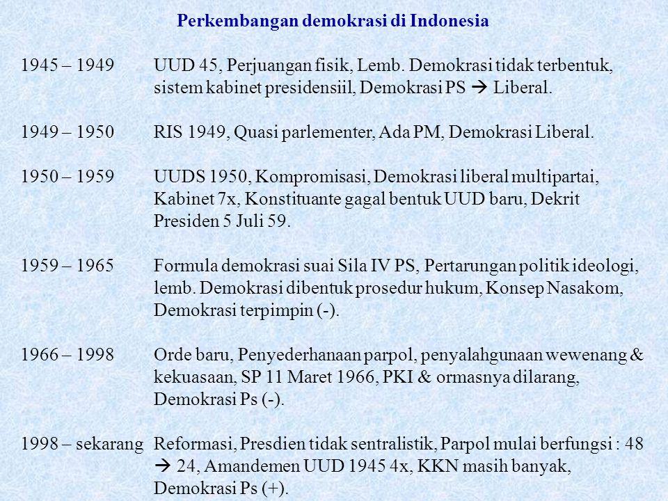 Perkembangan demokrasi di Indonesia 1945 – 1949UUD 45, Perjuangan fisik, Lemb.