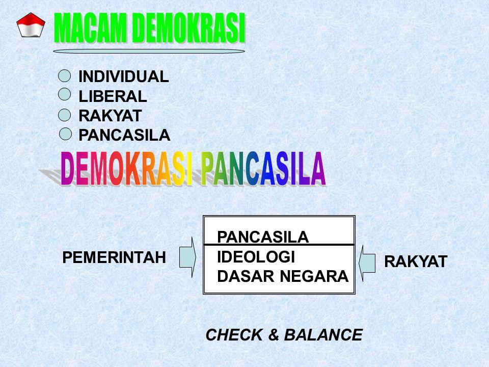INDIVIDUAL LIBERAL RAKYAT PANCASILA PEMERINTAH PANCASILA IDEOLOGI DASAR NEGARA RAKYAT CHECK & BALANCE