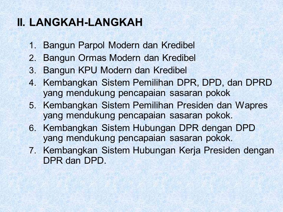 II.LANGKAH-LANGKAH 1. Bangun Parpol Modern dan Kredibel 2.