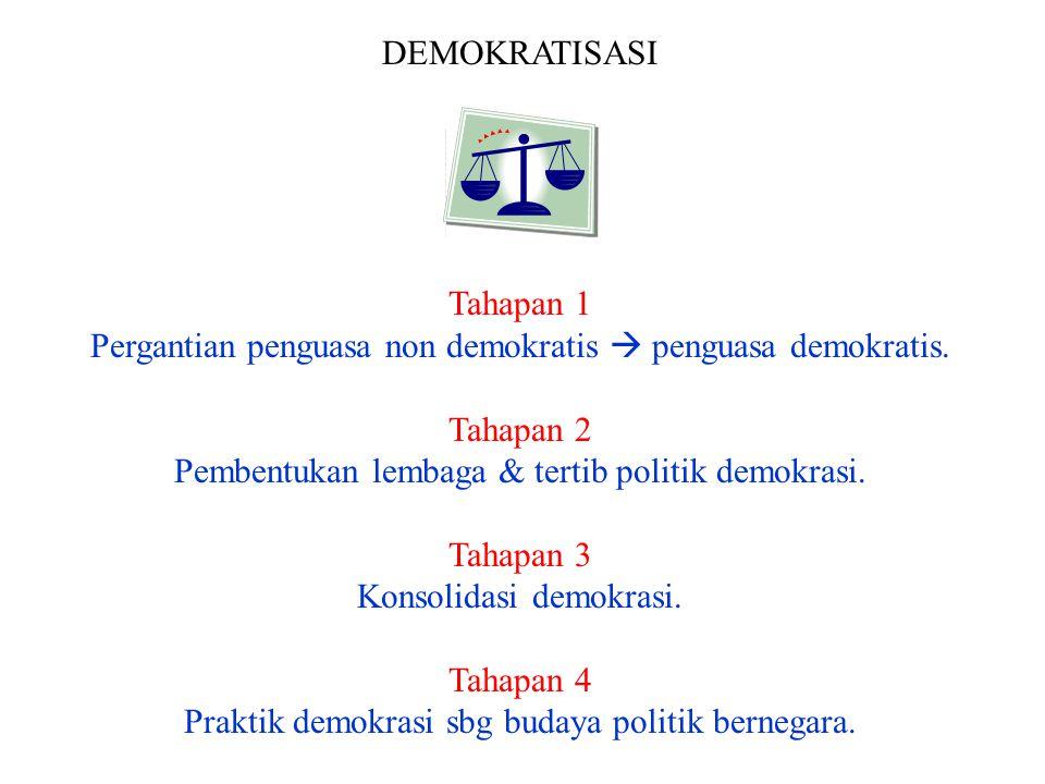 SYARAT DASAR PENYLENGGARA PEMERINTAH YG DEMOKRATIS BERDASAR RULE OF LAW 1.