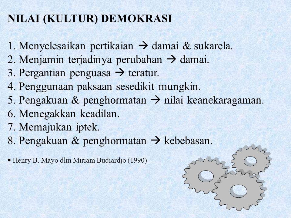 NILAI (KULTUR) DEMOKRASI 1.Menyelesaikan pertikaian  damai & sukarela.