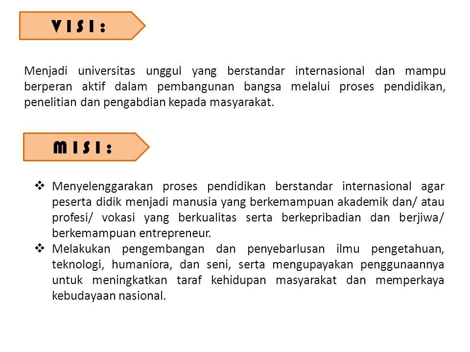 Menjadi universitas unggul yang berstandar internasional dan mampu berperan aktif dalam pembangunan bangsa melalui proses pendidikan, penelitian dan p