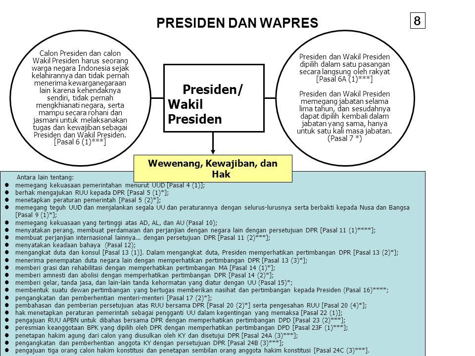 PRESIDEN DAN WAPRES Presiden/ Wakil Presiden Antara lain tentang: memegang kekuasaan pemerintahan menurut UUD [Pasal 4 (1)]; berhak mengajukan RUU kepada DPR [Pasal 5 (1)*]; menetapkan peraturan pemerintah [Pasal 5 (2)*]; memegang teguh UUD dan menjalankan segala UU dan peraturannya dengan selurus-lurusnya serta berbakti kepada Nusa dan Bangsa [Pasal 9 (1)*]; memegang kekuasaan yang tertinggi atas AD, AL, dan AU (Pasal 10); menyatakan perang, membuat perdamaian dan perjanjian dengan negara lain dengan persetujuan DPR [Pasal 11 (1)****]; membuat perjanjian internasional lainnya… dengan persetujuan DPR [Pasal 11 (2)***]; menyatakan keadaan bahaya (Pasal 12); mengangkat duta dan konsul [Pasal 13 (1)].