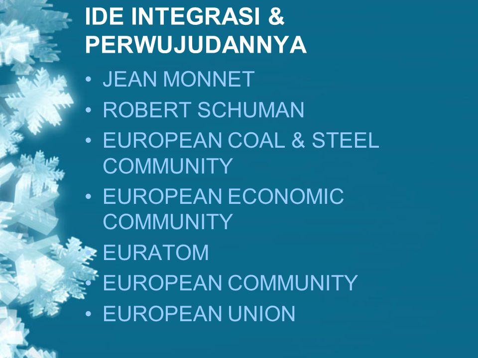 PERLUASAN KEANGGOTAAN EUROPE SIX : PRANCIS, JERMAN BARAT, BELGIA, BELANDA, LUKSEMBURG, ITALIA PERLUASAN: I: INGGRIS, IRLANDIA, DENMARK II: YUNANI, PORTUGAL, SPANYOL III: AUSTRIA, FINLANDIA, SWEDIA IV : ESTONIA, LATVIA, LITHUANIA, CEKO, SLOVAKIA, POLANDIA, SLOVENIA, HUNGARIA, SIPRUS, MALTA V : BULGARIA, ROMANIA
