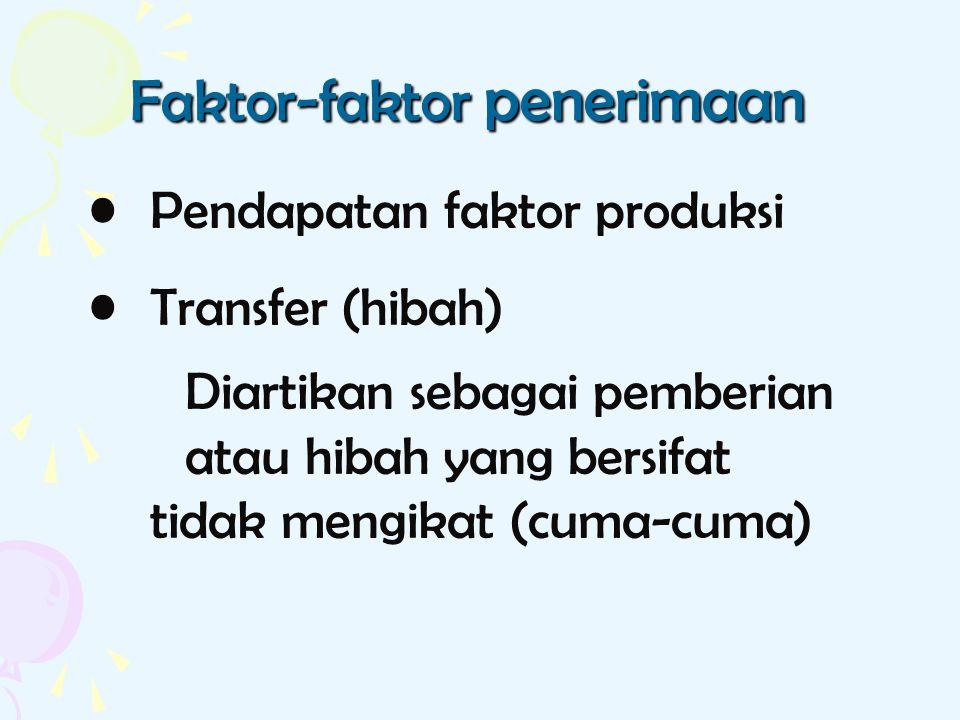 Pendapatan faktor produksi Transfer (hibah) Diartikan sebagai pemberian atau hibah yang bersifat tidakmengikat (cuma-cuma) Faktor-faktor penerimaan