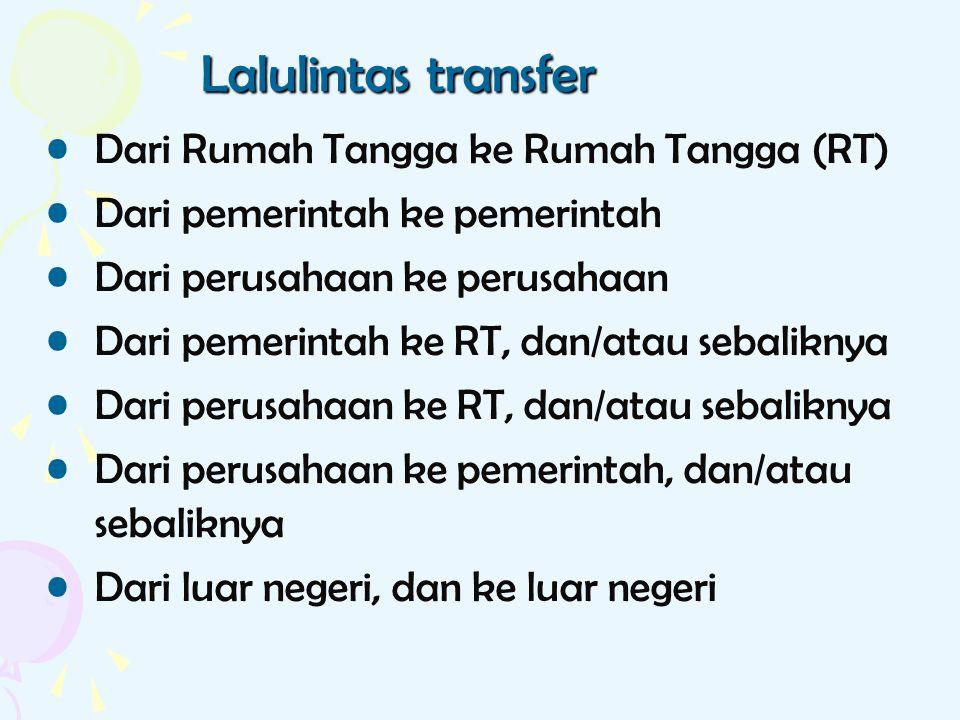 Dari Rumah Tangga ke Rumah Tangga (RT) Dari pemerintah ke pemerintah Dari perusahaan ke perusahaan Dari pemerintah ke RT, dan/atau sebaliknya Dari per