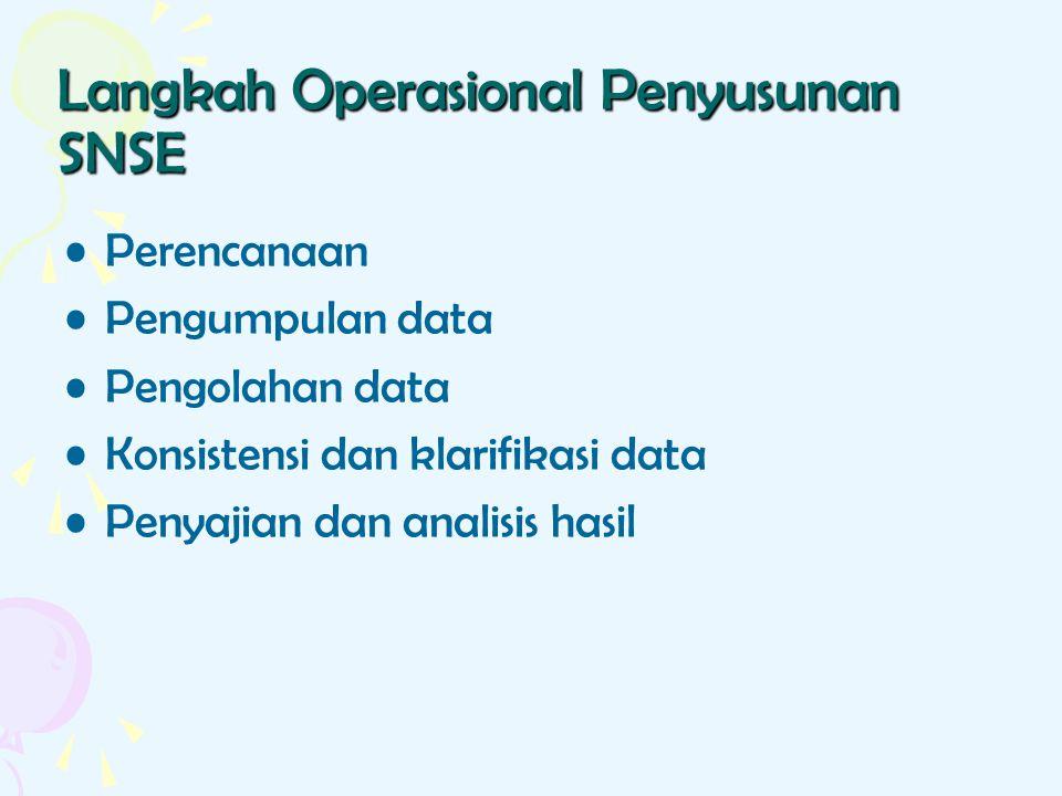 Perencanaan Pengumpulan data Pengolahan data Konsistensi dan klarifikasi data Penyajian dan analisis hasil Langkah Operasional Penyusunan SNSE